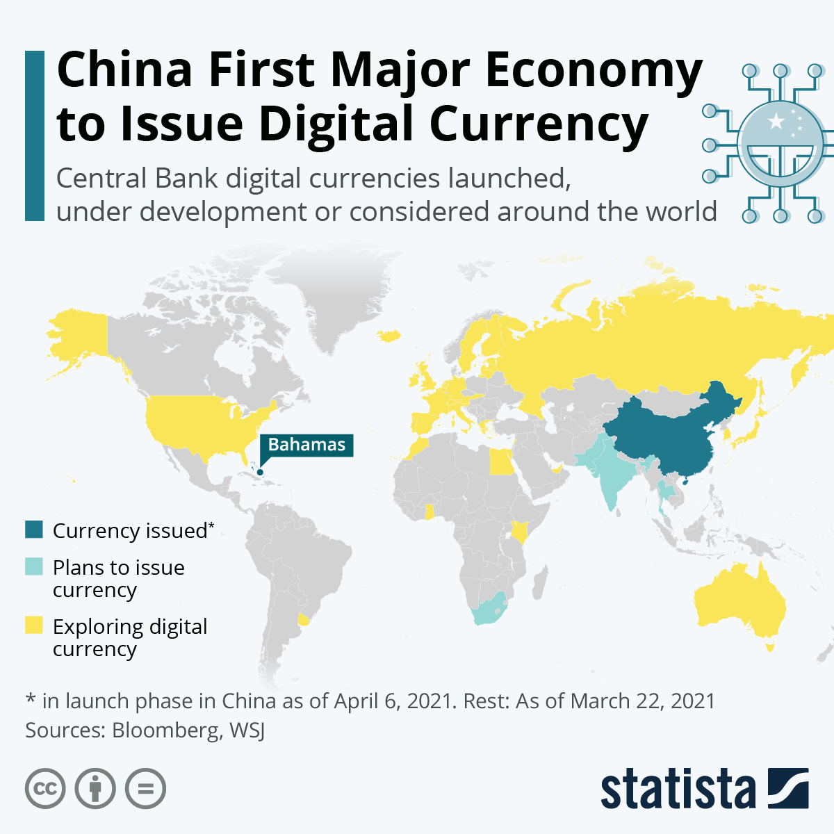 China First Major Economy to Issue Digital Currency