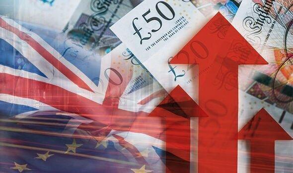 UK Economy Shrank by 1.5% in First Quarter