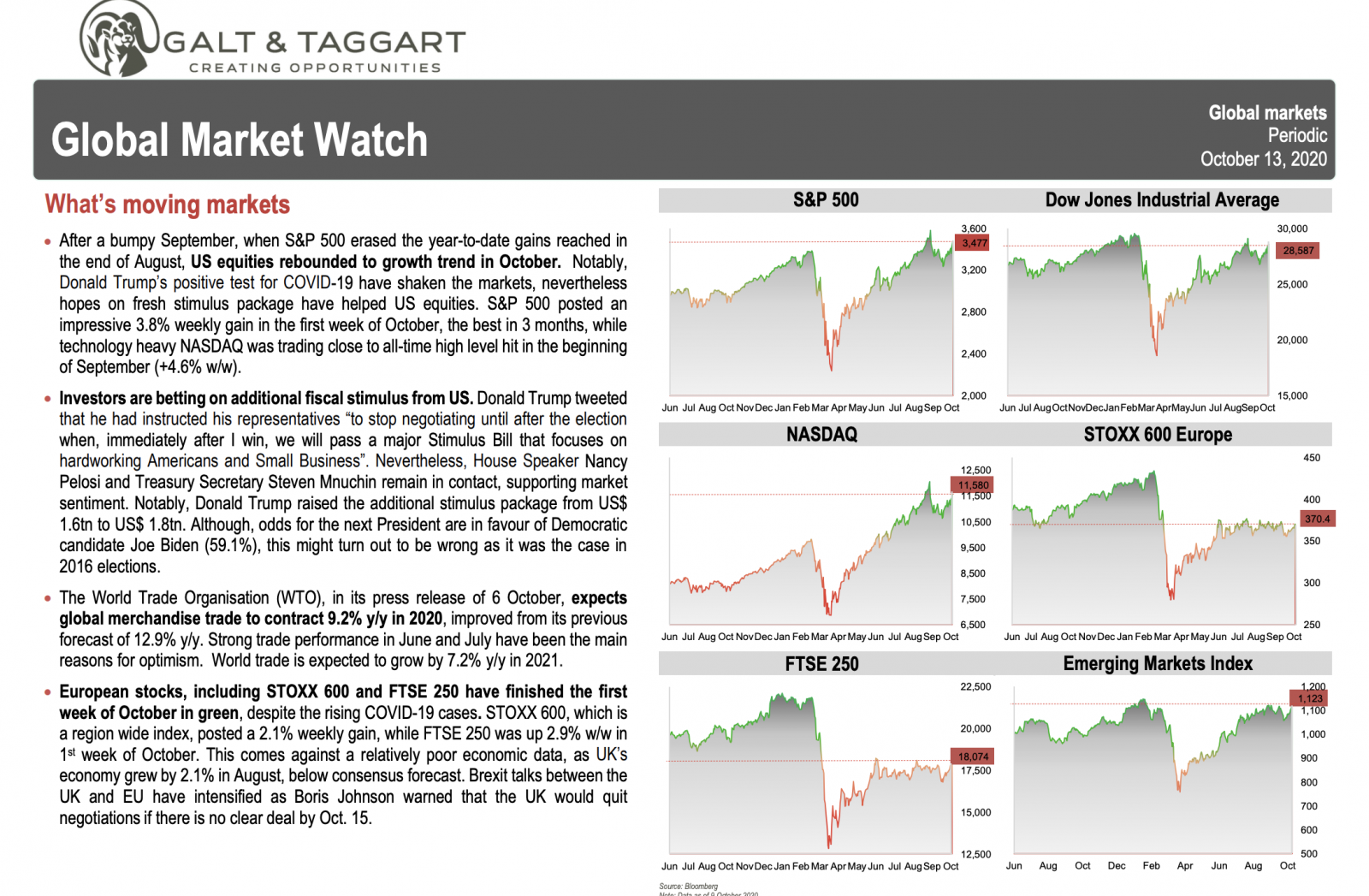 What Has Trump's Positive Test to Do With Markets? – Galt&Taggart Explains