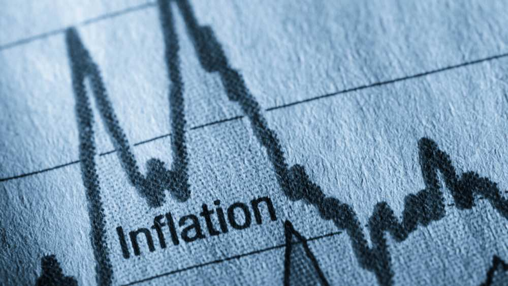 Inflation was 3.8% y/y and 0.7% m/m in September 2020