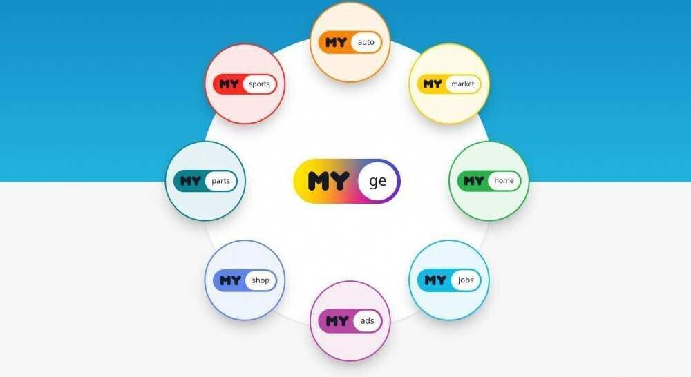 პანდემია, როგორც შესაძლებლობა  – Mymarket-ის დატვირთულობა 40%-მდე გაიზარდა